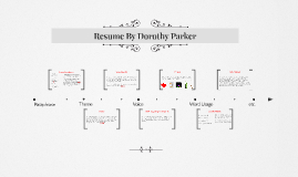 Resume By Dorothy Parker By Madelyn Robinson On Prezi  Resume By Dorothy Parker