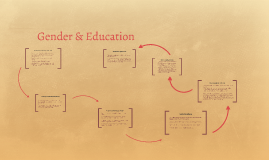 Gender & Education