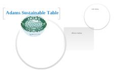 Adams Sustainable Table