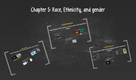 Copy of Chapter 5: Race, Ethnicity, and gender