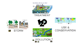 Envi Sci - Water Use, Treatment, Control, & Pollution