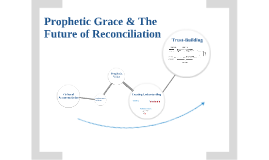 Copy of Prophetic Grace & The Future of Reconciliation