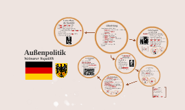 Außenpolitik - Weimarer Republik