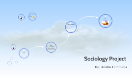 Copy of SOC101 Course Project