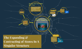 The Expanding & Contracting of Atoms In A Singular Structure