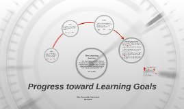 Progress toward Learning Goals