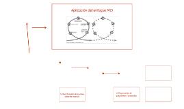 Aplicación del enfoque MCI
