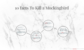 10 facts To Kill a Mockingbird