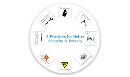 8 Practices for Better Security & Privacy