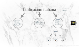 Copy of Unificación Italiana