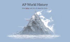 Copy of AP World History Course Info