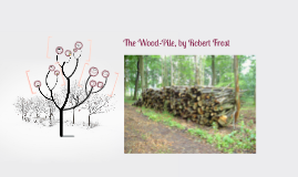 wood pile robert frost The most obvious and blatant image in the poem is, of course, nature the poem contains the wood pile itself, a swamp, winter scenery (snow), and birds as.