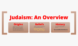 Judaism: An Overview