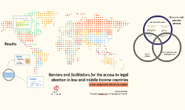 Barriers and facilitators for the access to legal abortion i