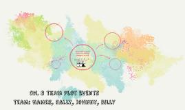 Ch. 8 TKAM Plot Events