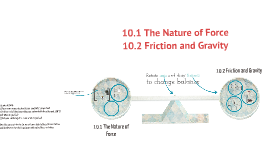 Copy of 10.1 The Nature of Force and 10.2  Friction and Gravity