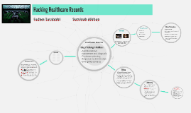 Hacking Healthcare Records