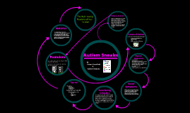 Autism Sneaks Prezi