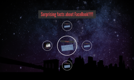 Surprising facts about FaceBook!!!!!