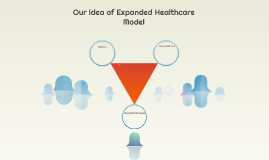 Our Idea of Expanded Healthcare Model