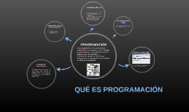 Copy of PROGRAMACIÓN
