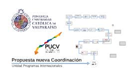 Propuesta nueva Coordinación