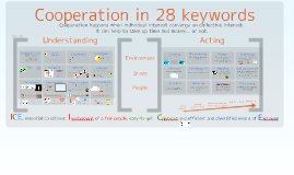Cooperation in 28 keywords