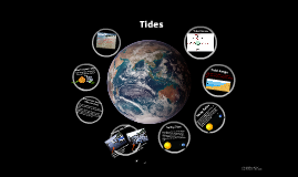 Copy of Tides