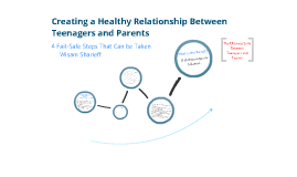 Healthy Relationship Between Parents and Teenagers