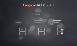 Cupgame RCDC - FCB