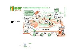 Copy of Het Haarlemmermeers model 2.0