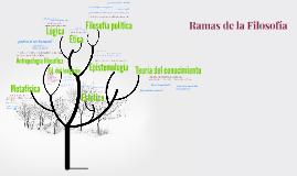 Ramas de la Filosofía: panorama general