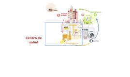 centro de salud modelación