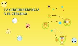 Copy of LA CIRCUNFERENCIA Y EL CÍRCULO
