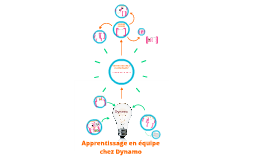 Version Lab- L'apprentissage et l'intelligence collective chez Dynamo