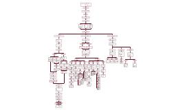 Copy of Copy of Contextos y paradigmas en la investigación sobre los media.