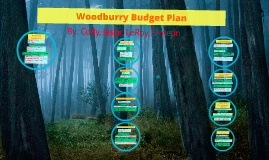 Olympia Budget Plan