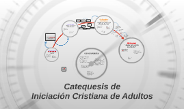 Copy of Catequesis de Iniciación Cristiana de Adultos