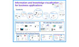 Information and knowledge visualization for business applications