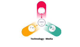 Technology- Media