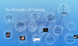 Copy of The Principles of Training