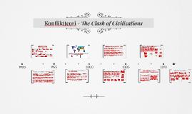 The Clash of Civilazations
