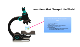 Inventions Activity