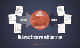 Ms. Logan's Procedures and Expectations