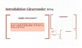 Introduktion Lärarronder HT 2014