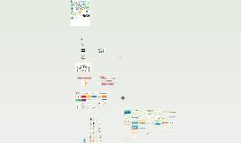 Copy of Curso Marketing Digital para Pequenas Empresas