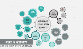 Portland Street Design Guidance