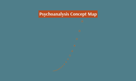 Psychoanalysis Concept Map