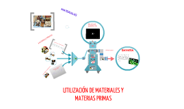 Copy of Utilización de materiales y materias primas