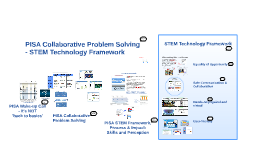 PISA  Collaborative Problem  Solving - STEM Technology Framework